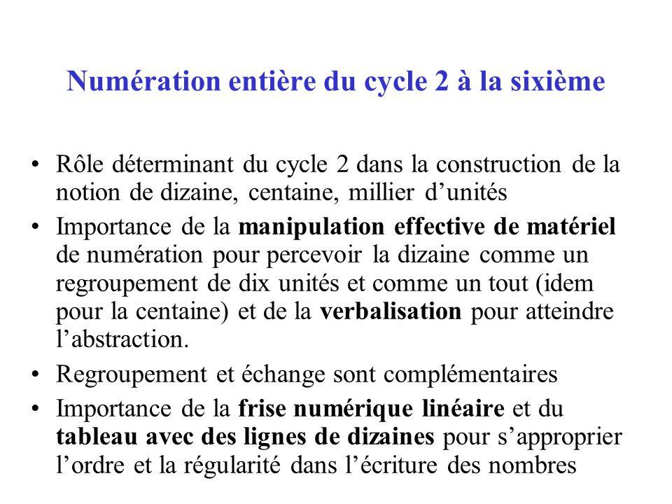 Numération entière du cycle 2 à la sixième Rôle déterminant du cycle 2 dans la construction de la notion de dizaine, centaine, millier dunités Importa