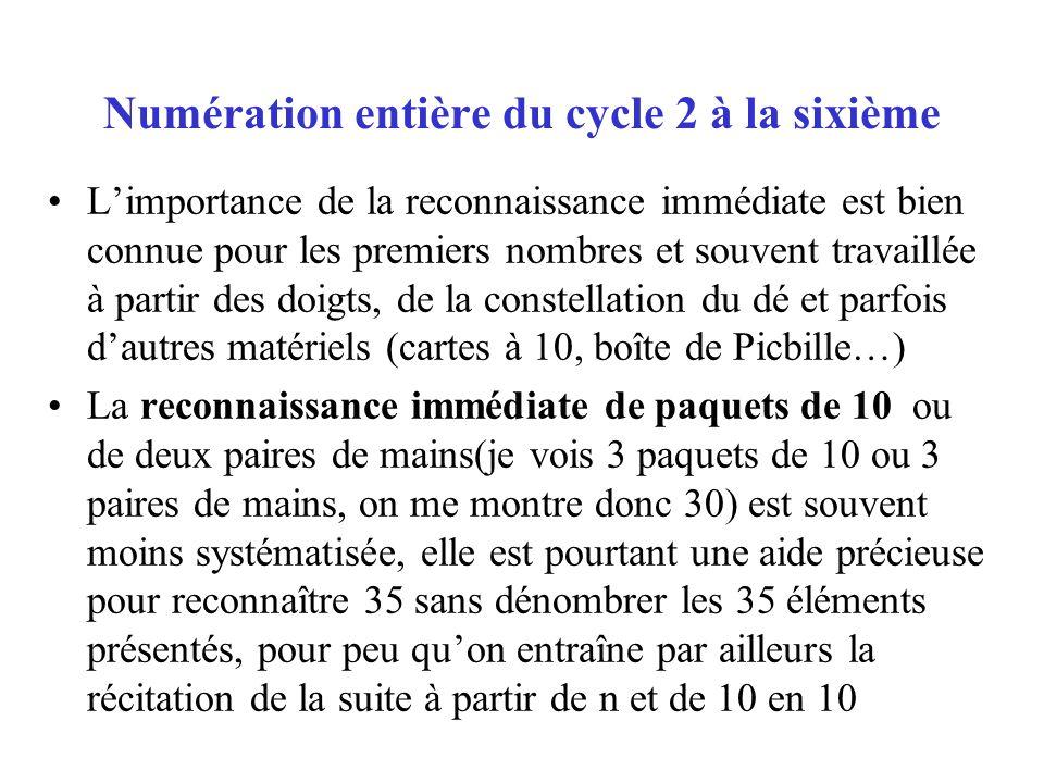 Numération entière du cycle 2 à la sixième Limportance de la reconnaissance immédiate est bien connue pour les premiers nombres et souvent travaillée