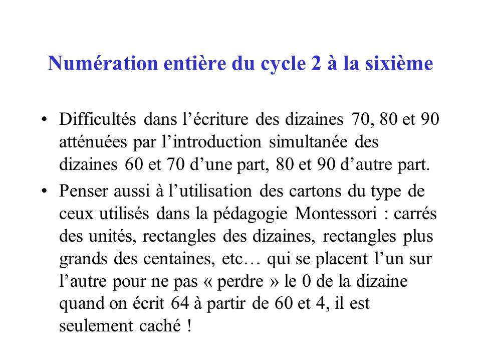Numération entière du cycle 2 à la sixième Difficultés dans lécriture des dizaines 70, 80 et 90 atténuées par lintroduction simultanée des dizaines 60