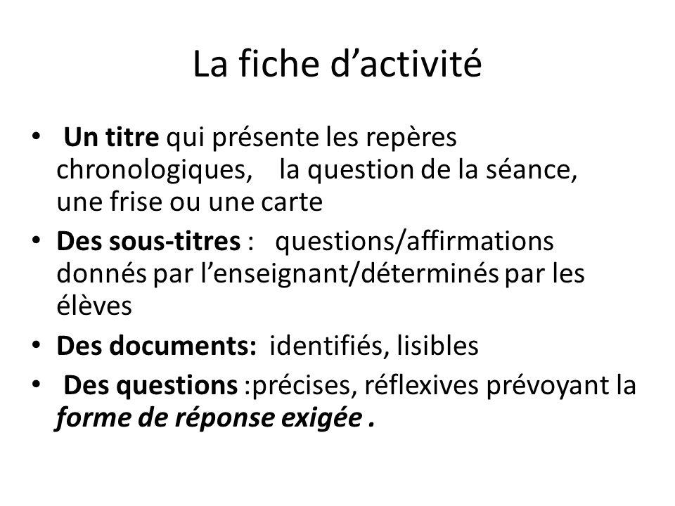 La fiche dactivité Un titre qui présente les repères chronologiques, la question de la séance, une frise ou une carte Des sous-titres : questions/affi