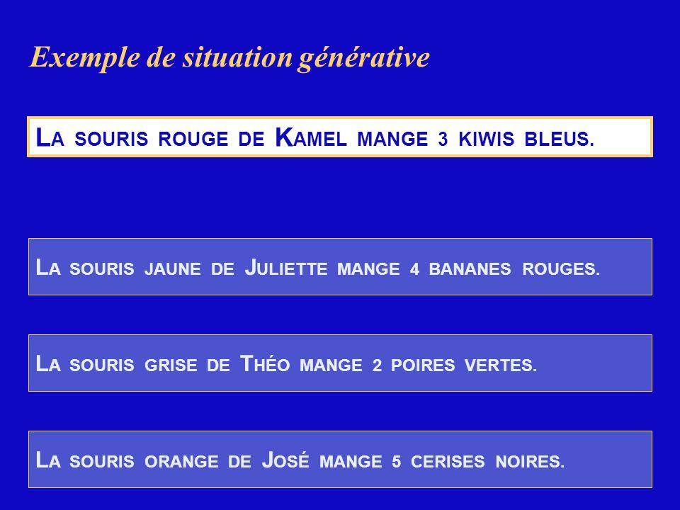 L A SOURIS JAUNE DE J ULIETTE MANGE 4 BANANES ROUGES. L A SOURIS ROUGE DE K AMEL MANGE 3 KIWIS BLEUS. L A SOURIS GRISE DE T HÉO MANGE 2 POIRES VERTES.
