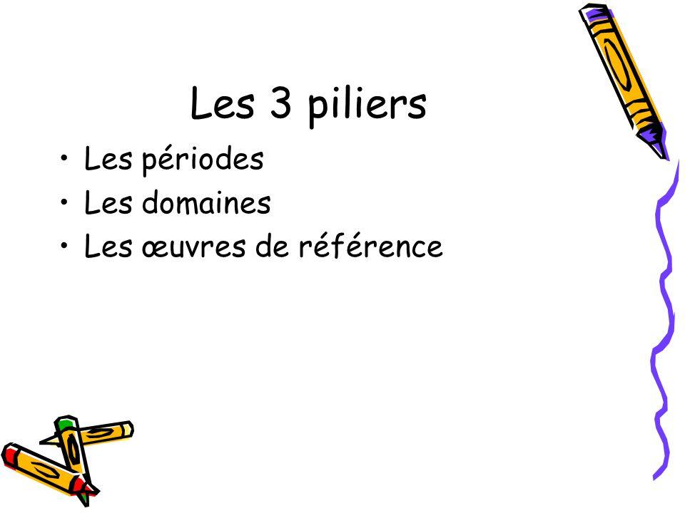 Les 3 piliers Les périodes Les domaines Les œuvres de référence