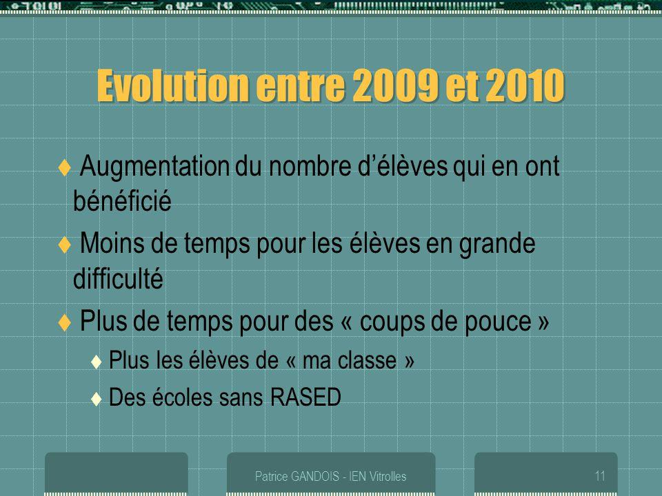 Patrice GANDOIS - IEN Vitrolles11 Evolution entre 2009 et 2010 Augmentation du nombre délèves qui en ont bénéficié Moins de temps pour les élèves en g