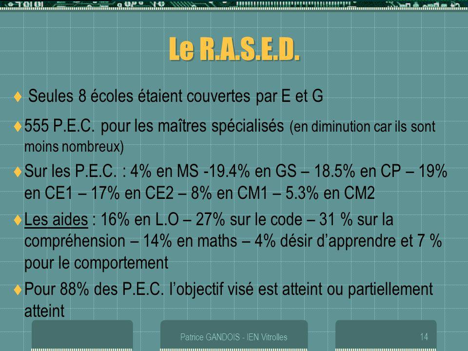 Patrice GANDOIS - IEN Vitrolles14 Le R.A.S.E.D. Seules 8 écoles étaient couvertes par E et G 555 P.E.C. pour les maîtres spécialisés (en diminution ca