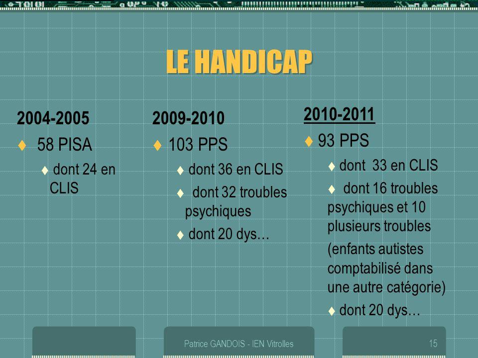 Patrice GANDOIS - IEN Vitrolles15 LE HANDICAP 2004-2005 58 PISA dont 24 en CLIS 2009-2010 103 PPS dont 36 en CLIS dont 32 troubles psychiques dont 20