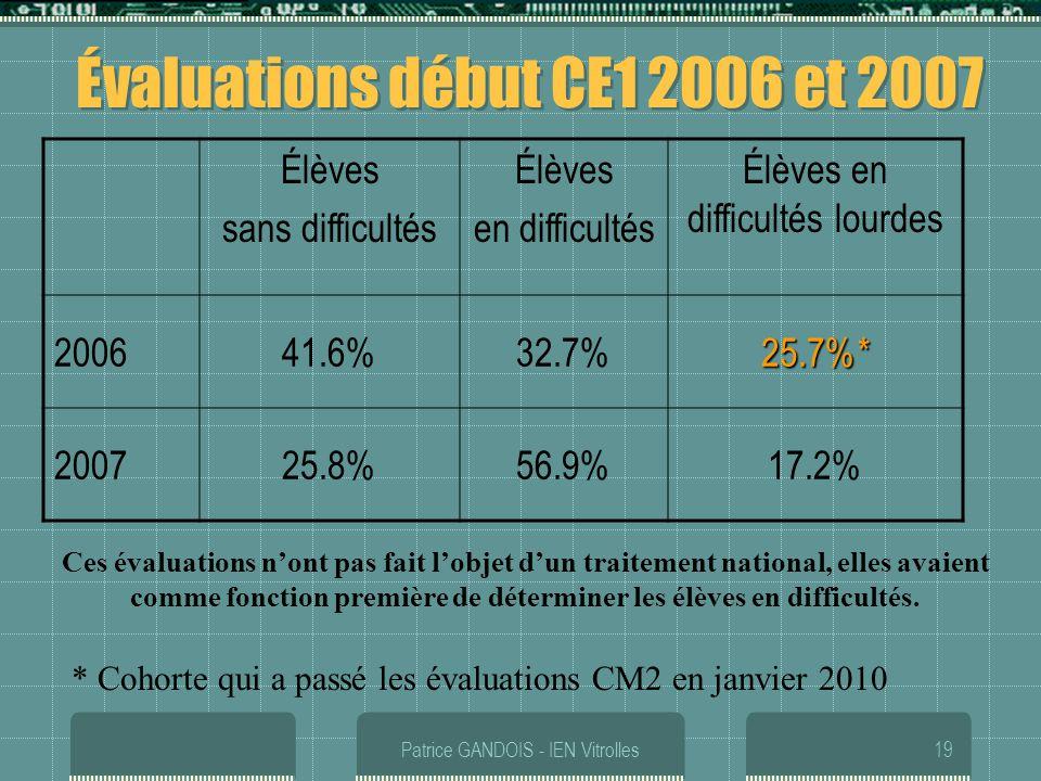 Patrice GANDOIS - IEN Vitrolles19 Évaluations début CE1 2006 et 2007 Élèves sans difficultés Élèves en difficultés Élèves en difficultés lourdes 20064