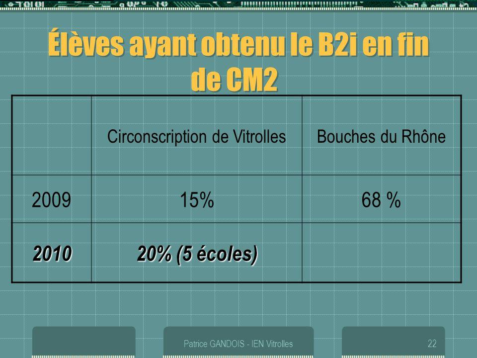 Patrice GANDOIS - IEN Vitrolles22 Élèves ayant obtenu le B2i en fin de CM2 Circonscription de VitrollesBouches du Rhône 200915%68 % 2010 20% (5 écoles