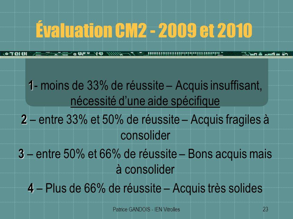 Patrice GANDOIS - IEN Vitrolles23 Évaluation CM2 - 2009 et 2010 1 1 - moins de 33% de réussite – Acquis insuffisant, nécessité dune aide spécifique 2