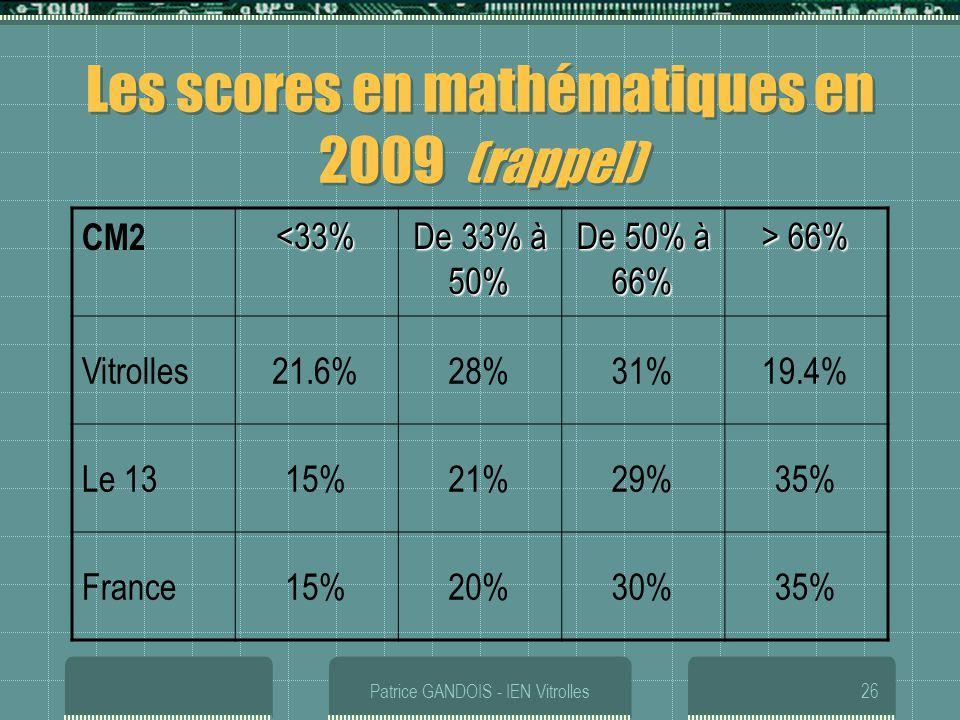 Patrice GANDOIS - IEN Vitrolles26 Les scores en mathématiques en 2009 (rappel) CM2<33% De 33% à 50% De 50% à 66% > 66% Vitrolles21.6%28%31%19.4% Le 13