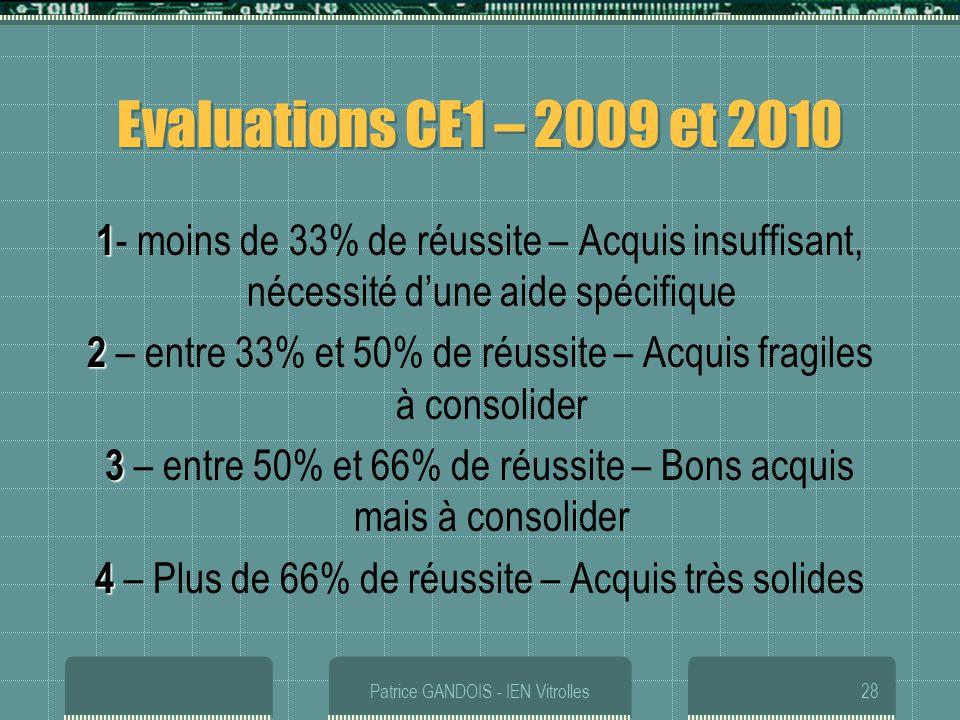 Patrice GANDOIS - IEN Vitrolles28 Evaluations CE1 – 2009 et 2010 1 1 - moins de 33% de réussite – Acquis insuffisant, nécessité dune aide spécifique 2