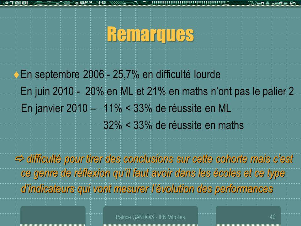 Patrice GANDOIS - IEN Vitrolles40 Remarques En septembre 2006 - 25,7% en difficulté lourde En juin 2010 - 20% en ML et 21% en maths nont pas le palier