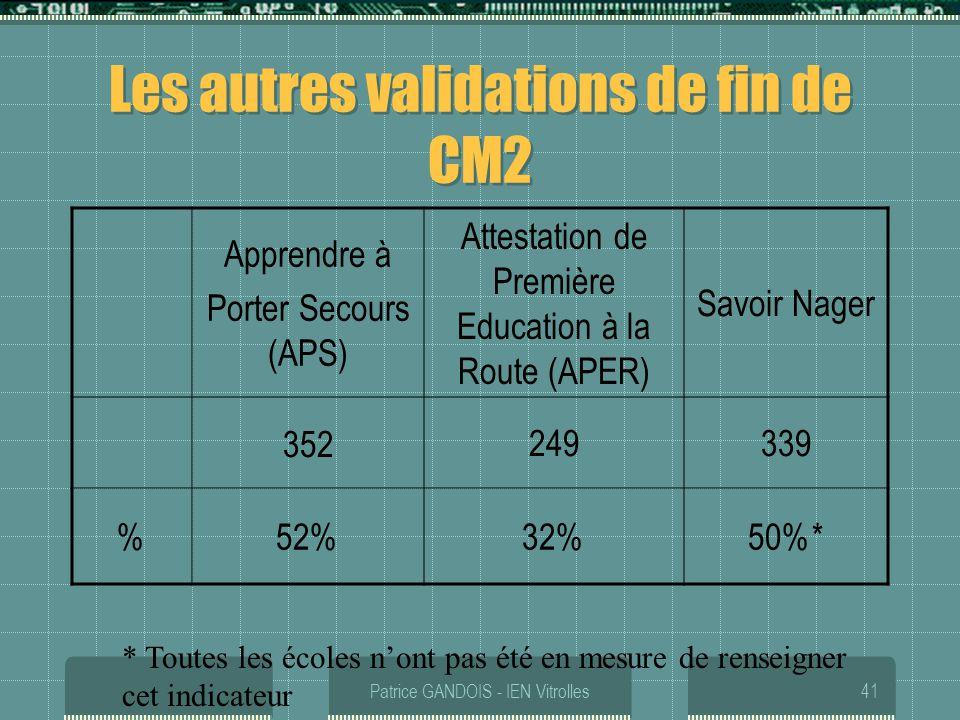 Patrice GANDOIS - IEN Vitrolles41 Les autres validations de fin de CM2 Apprendre à Porter Secours (APS) Attestation de Première Education à la Route (
