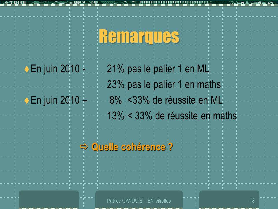 Patrice GANDOIS - IEN Vitrolles43 Remarques En juin 2010 - 21% pas le palier 1 en ML 23% pas le palier 1 en maths En juin 2010 – 8% <33% de réussite e