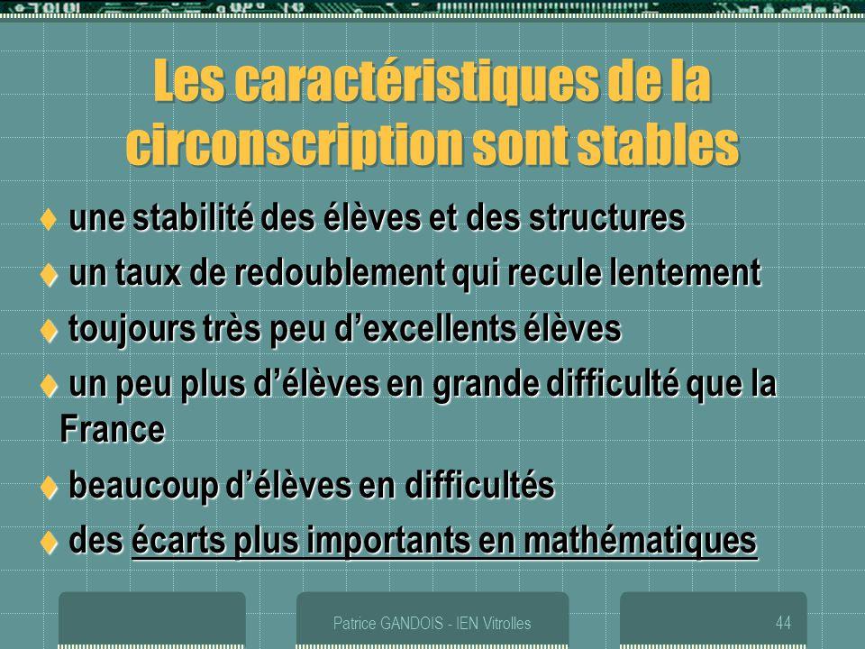 Patrice GANDOIS - IEN Vitrolles44 Les caractéristiques de la circonscription sont stables une stabilité des élèves et des structures un taux de redoub