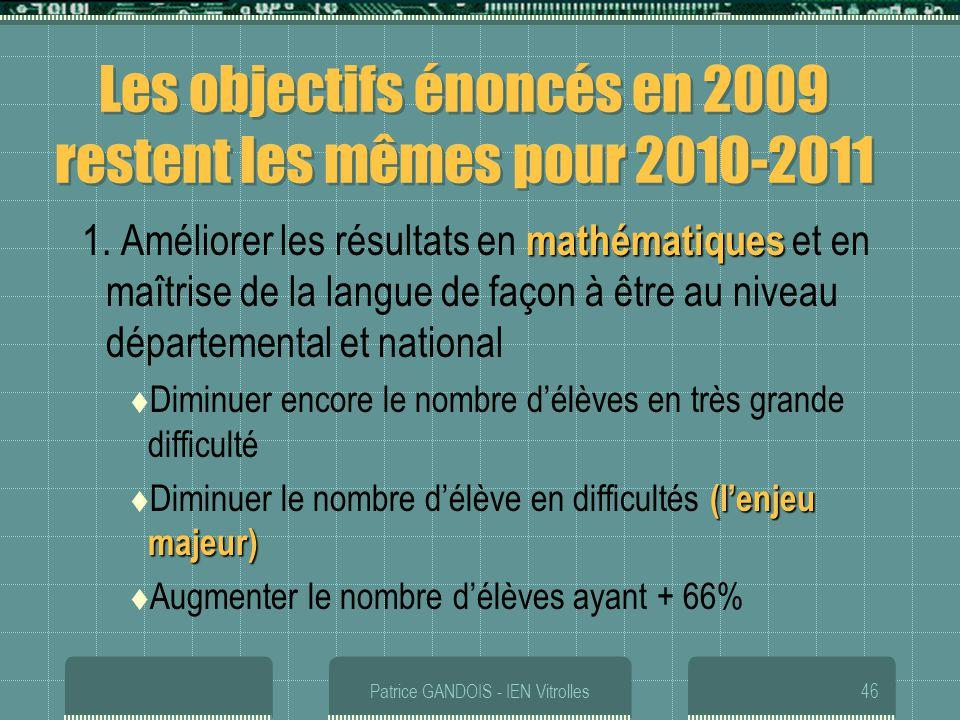 Patrice GANDOIS - IEN Vitrolles46 Les objectifs énoncés en 2009 restent les mêmes pour 2010-2011 mathématiques 1. Améliorer les résultats en mathémati