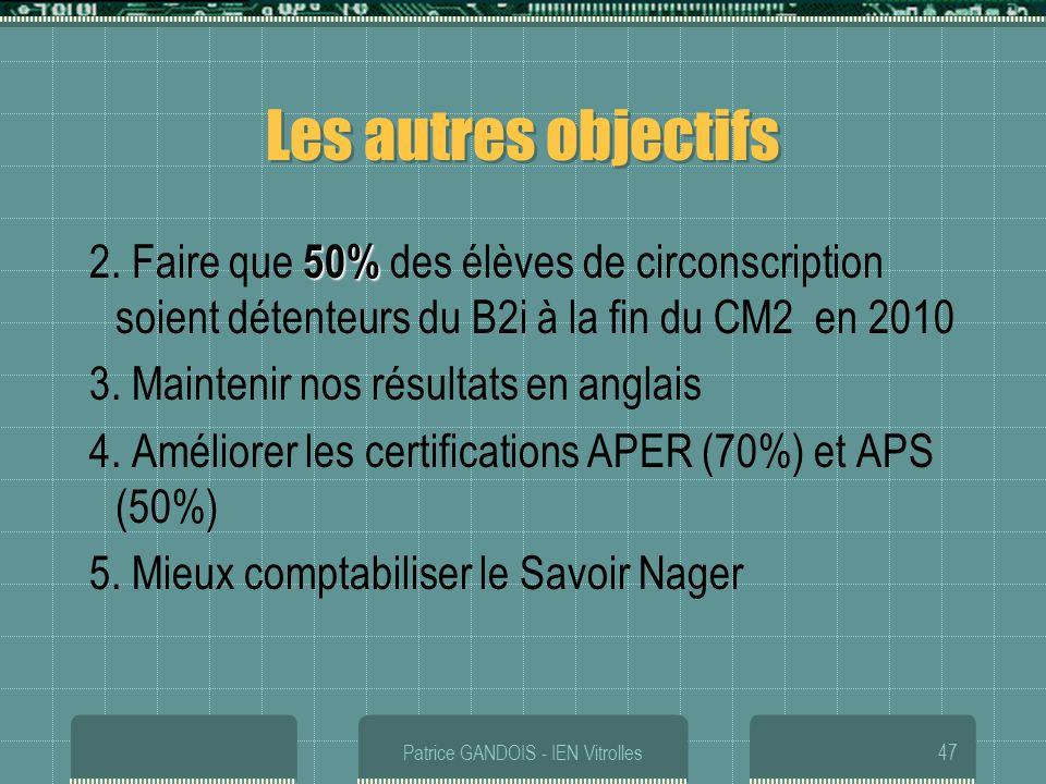 Patrice GANDOIS - IEN Vitrolles47 Les autres objectifs 50% 2. Faire que 50% des élèves de circonscription soient détenteurs du B2i à la fin du CM2 en