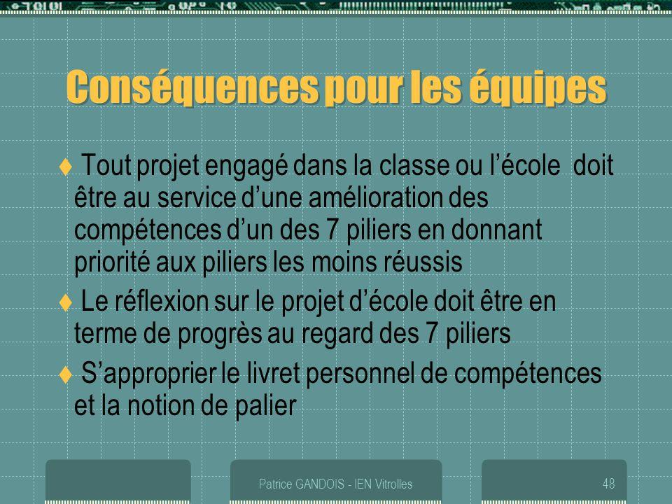 Patrice GANDOIS - IEN Vitrolles48 Conséquences pour les équipes Tout projet engagé dans la classe ou lécole doit être au service dune amélioration des