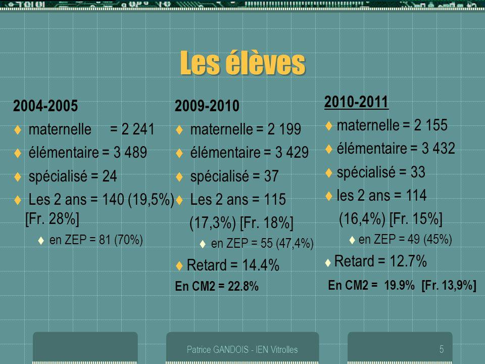Patrice GANDOIS - IEN Vitrolles5 Les élèves 2004-2005 maternelle= 2 241 élémentaire = 3 489 spécialisé = 24 Les 2 ans = 140 (19,5%) [Fr. 28%] en ZEP =
