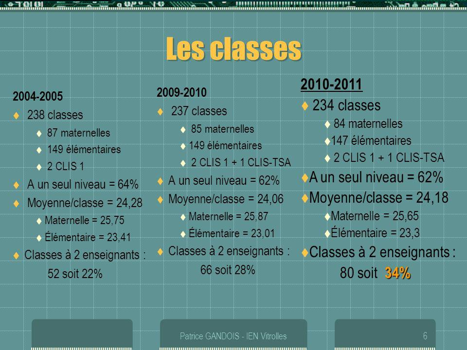 Patrice GANDOIS - IEN Vitrolles6 Les classes 2004-2005 238 classes 87 maternelles 149 élémentaires 2 CLIS 1 A un seul niveau = 64% Moyenne/classe = 24