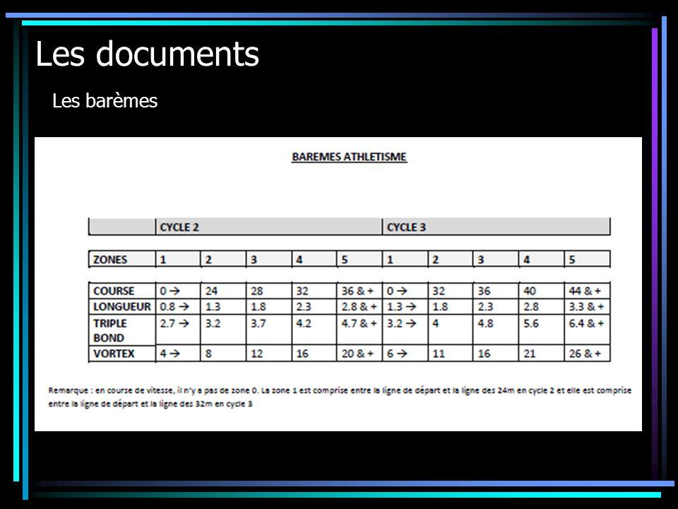 Les documents Les barèmes