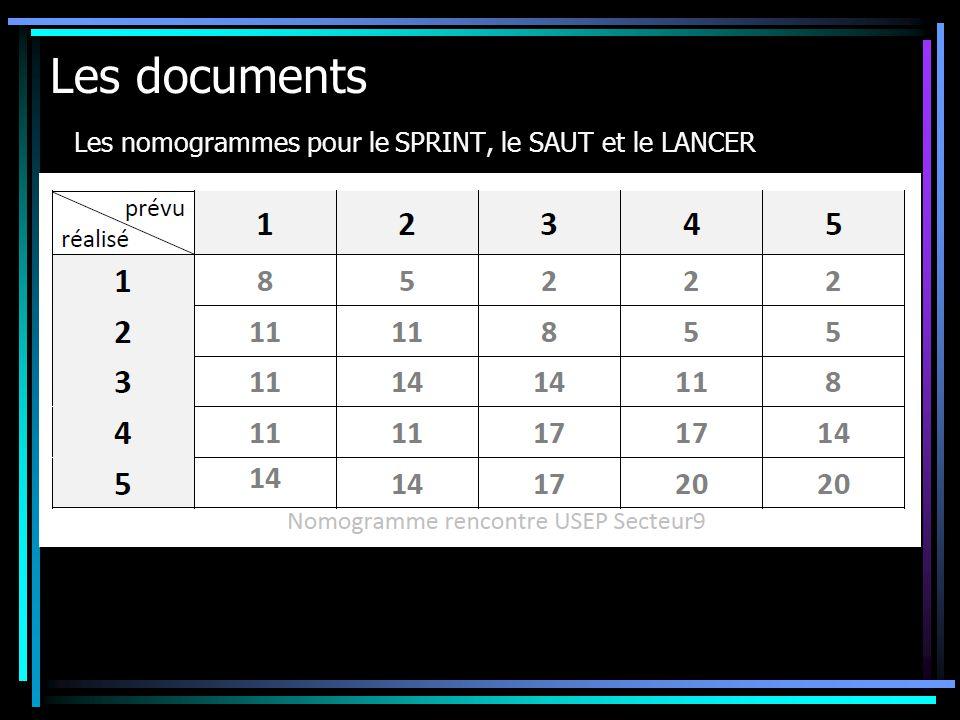 Les documents Les nomogrammes pour le SPRINT, le SAUT et le LANCER