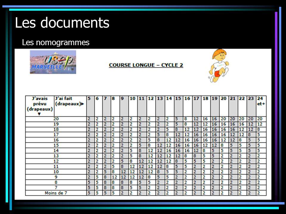 Les documents Les nomogrammes