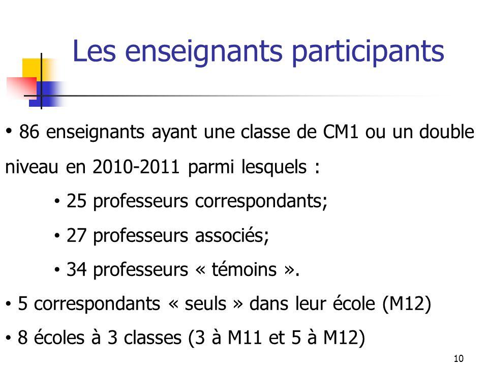 Les enseignants participants 86 enseignants ayant une classe de CM1 ou un double niveau en 2010-2011 parmi lesquels : 25 professeurs correspondants; 27 professeurs associés; 34 professeurs « témoins ».