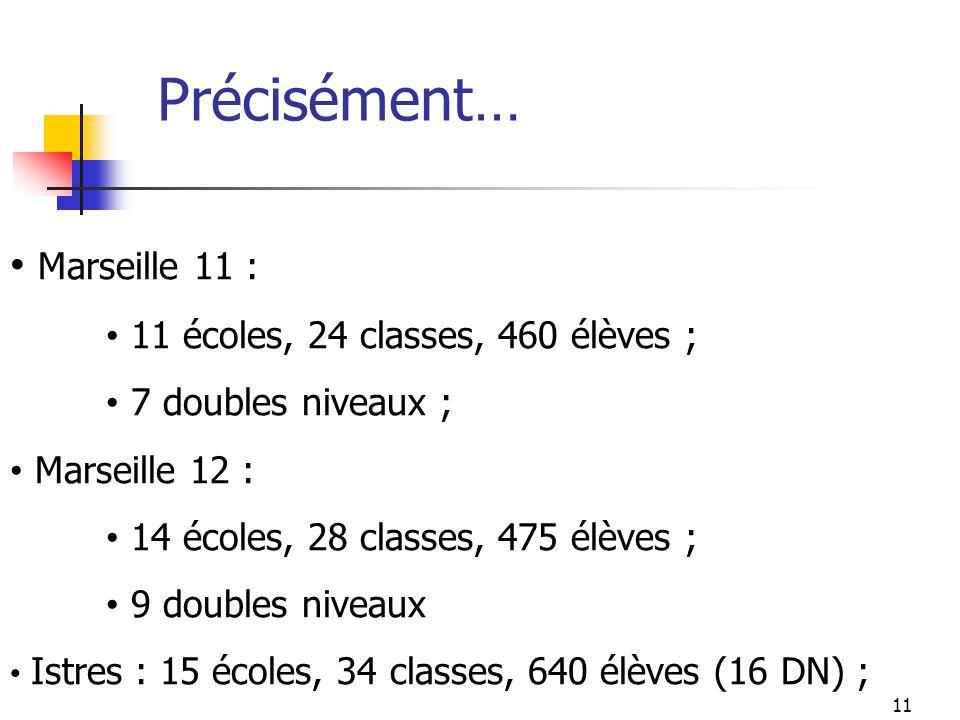 Précisément… Marseille 11 : 11 écoles, 24 classes, 460 élèves ; 7 doubles niveaux ; Marseille 12 : 14 écoles, 28 classes, 475 élèves ; 9 doubles niveaux Istres : 15 écoles, 34 classes, 640 élèves (16 DN) ; 11