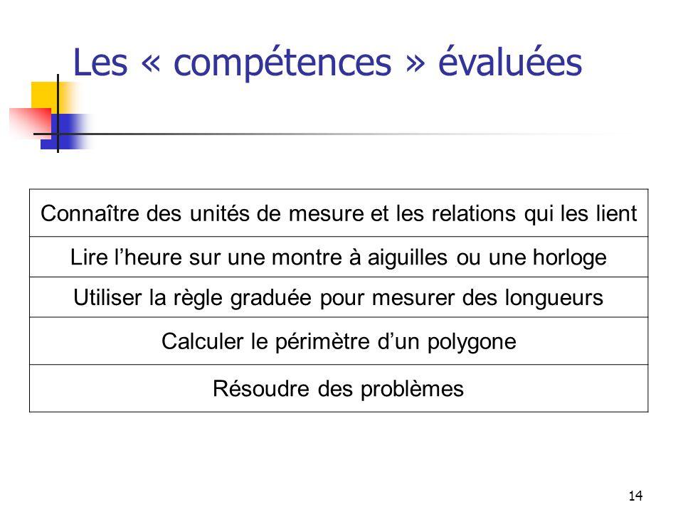 14 Les « compétences » évaluées Connaître des unités de mesure et les relations qui les lient Lire lheure sur une montre à aiguilles ou une horloge Ut