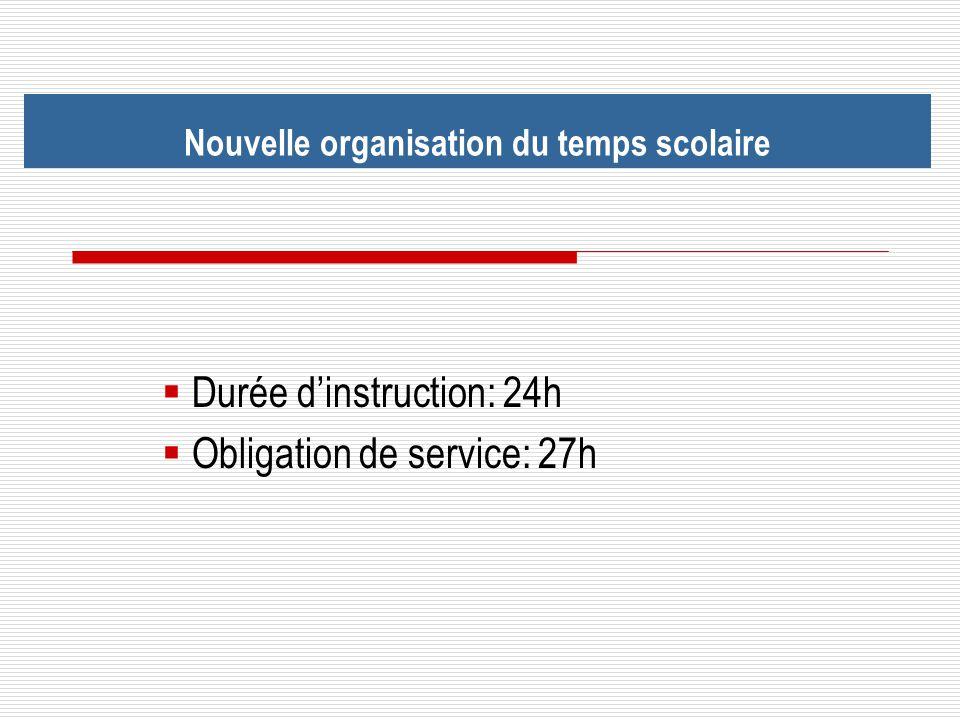 Nouvelle organisation du temps scolaire Durée dinstruction: 24h Obligation de service: 27h
