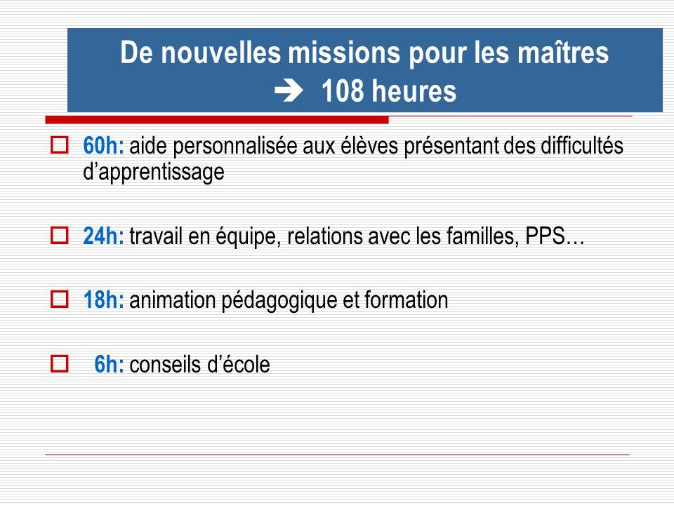 60h: aide personnalisée aux élèves présentant des difficultés dapprentissage 24h: travail en équipe, relations avec les familles, PPS… 18h: animation