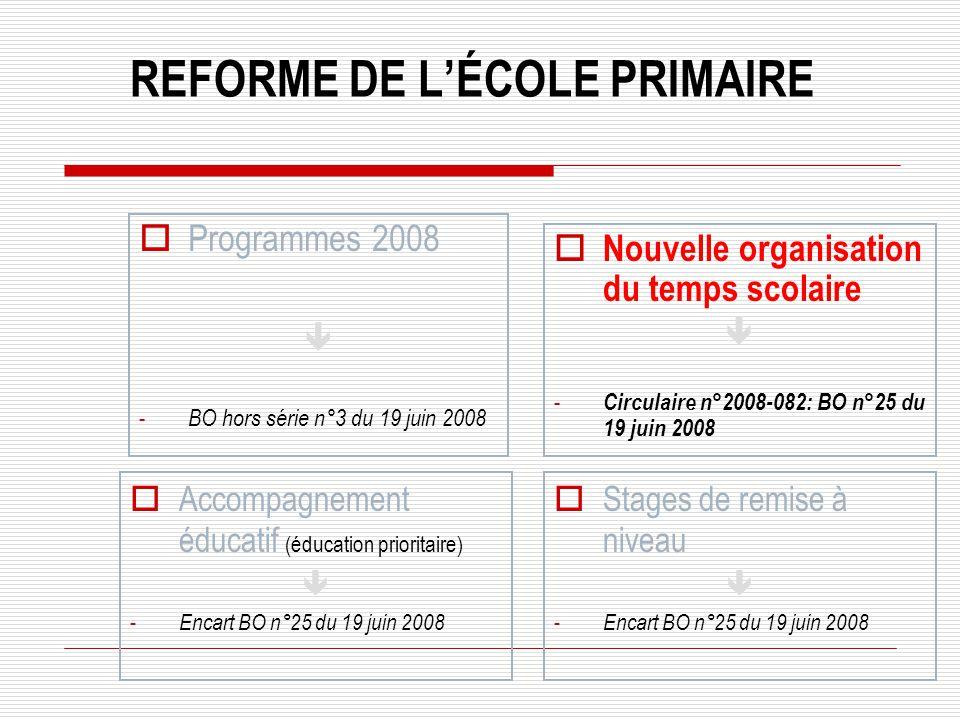REFORME DE LÉCOLE PRIMAIRE Programmes 2008 - BO hors série n°3 du 19 juin 2008 Nouvelle organisation du temps scolaire - Circulaire n°2008-082: BO n°2