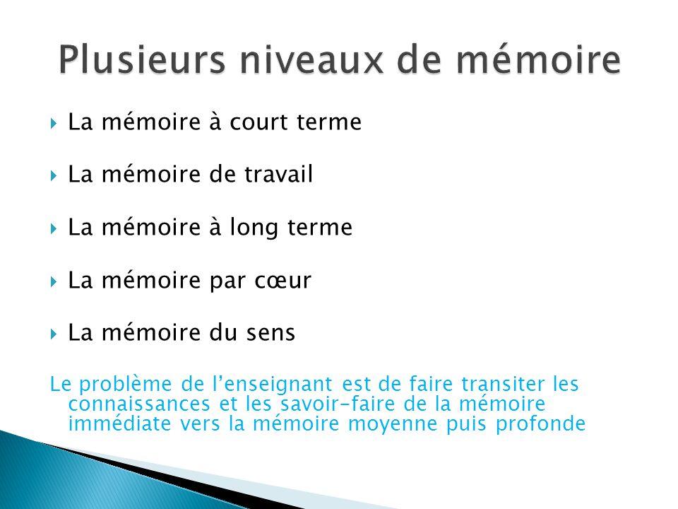 La mémoire à court terme La mémoire de travail La mémoire à long terme La mémoire par cœur La mémoire du sens Le problème de lenseignant est de faire transiter les connaissances et les savoir-faire de la mémoire immédiate vers la mémoire moyenne puis profonde
