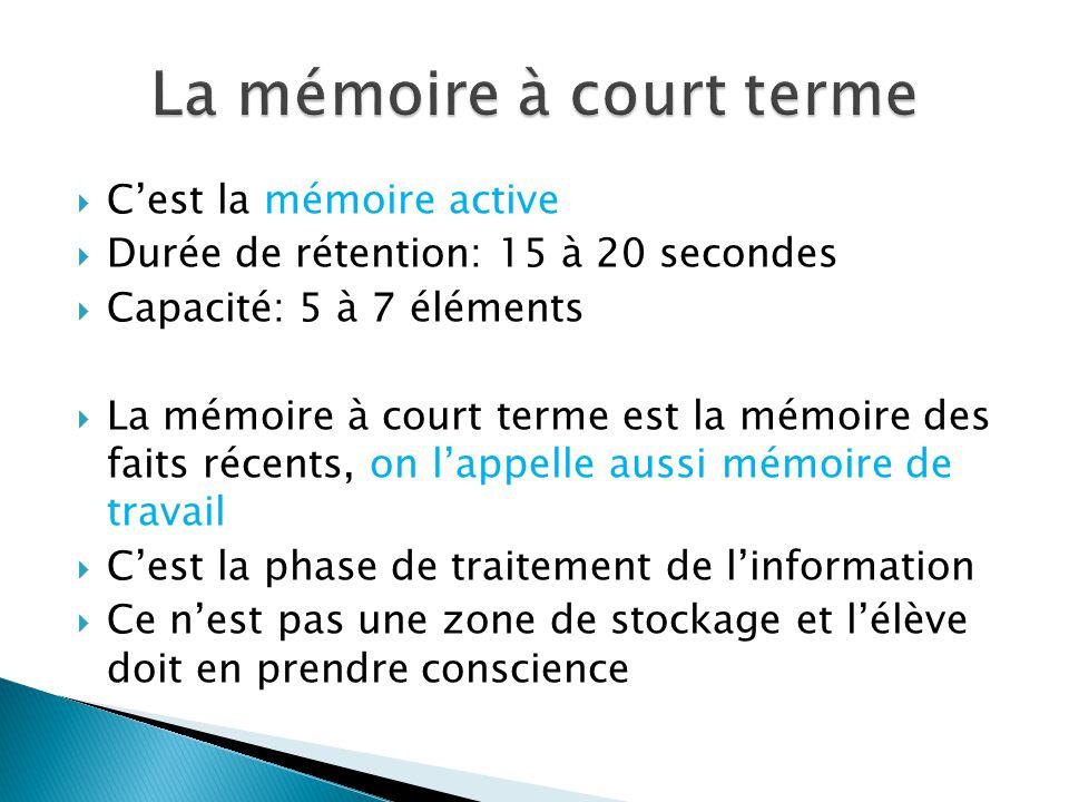 Cest la mémoire active Durée de rétention: 15 à 20 secondes Capacité: 5 à 7 éléments La mémoire à court terme est la mémoire des faits récents, on lappelle aussi mémoire de travail Cest la phase de traitement de linformation Ce nest pas une zone de stockage et lélève doit en prendre conscience