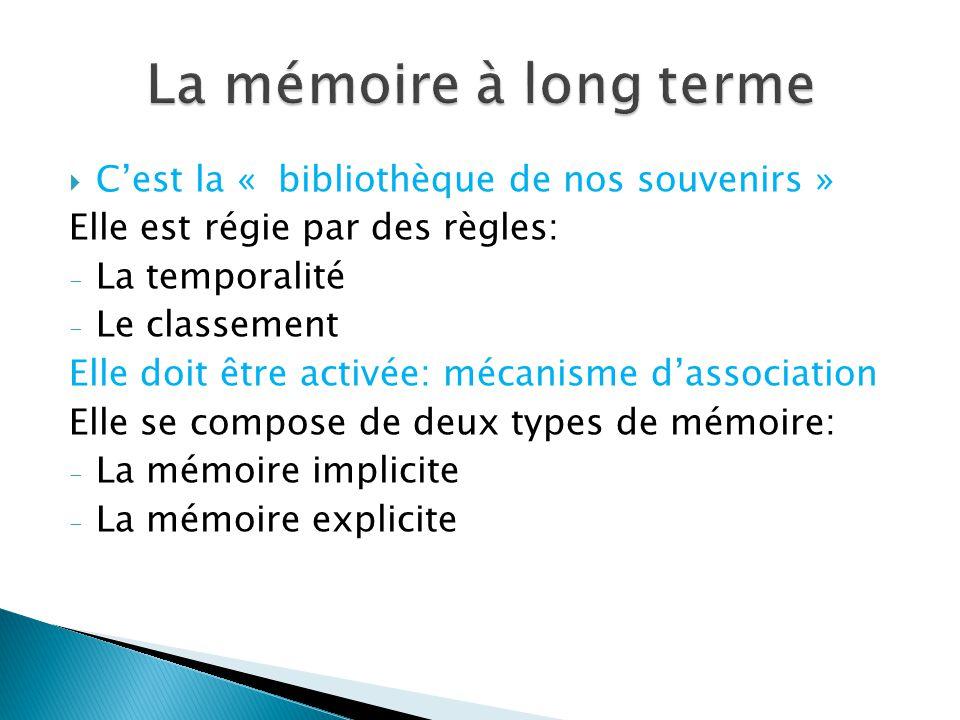 Cest la « bibliothèque de nos souvenirs » Elle est régie par des règles: - La temporalité - Le classement Elle doit être activée: mécanisme dassociation Elle se compose de deux types de mémoire: - La mémoire implicite - La mémoire explicite