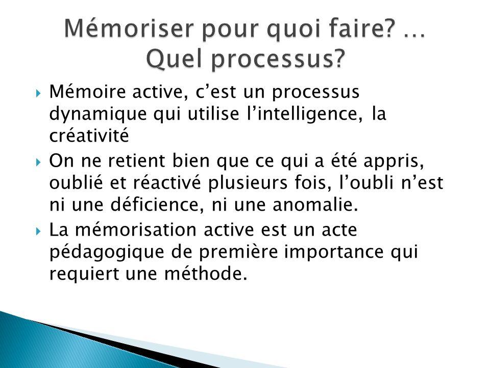 Mémoire active, cest un processus dynamique qui utilise lintelligence, la créativité On ne retient bien que ce qui a été appris, oublié et réactivé plusieurs fois, loubli nest ni une déficience, ni une anomalie.