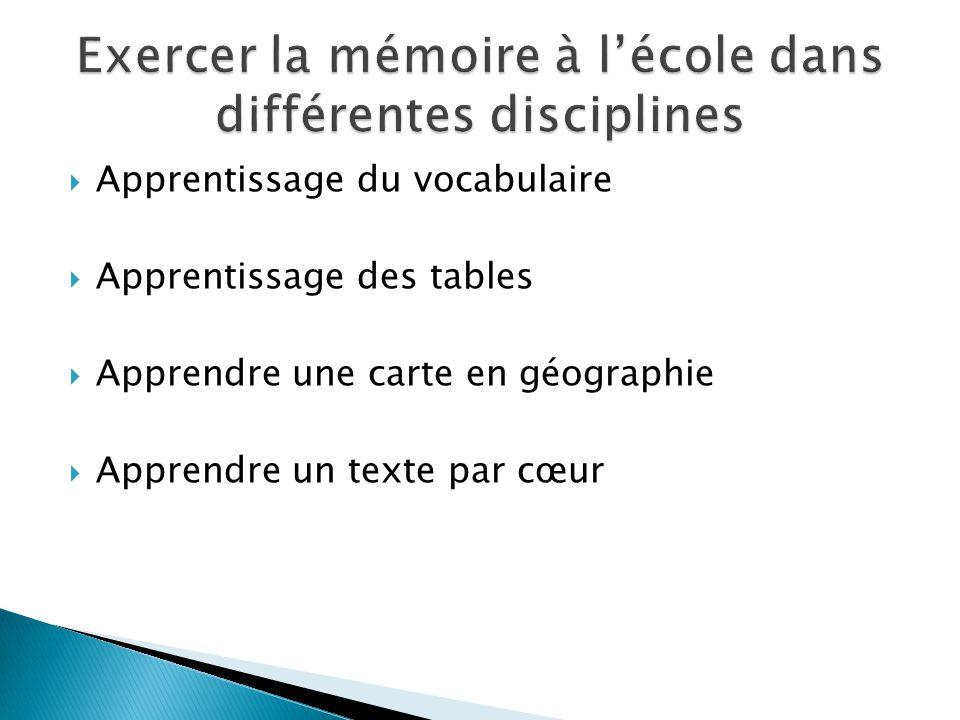 Apprentissage du vocabulaire Apprentissage des tables Apprendre une carte en géographie Apprendre un texte par cœur