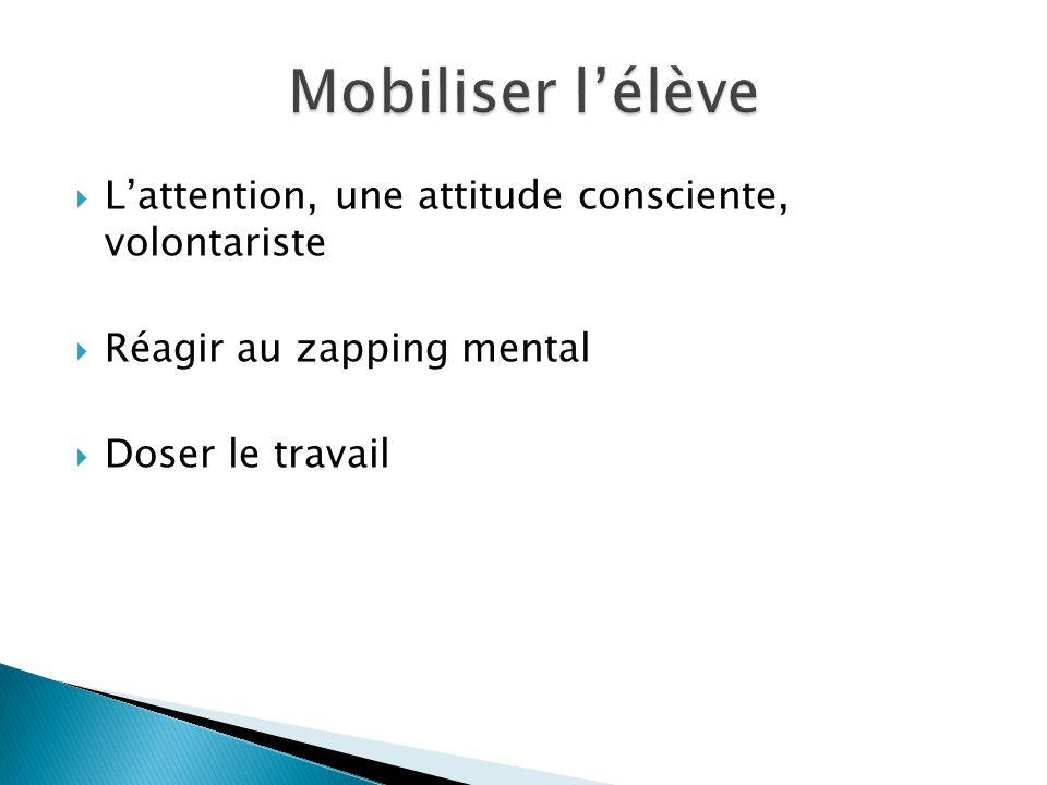 Lattention, une attitude consciente, volontariste Réagir au zapping mental Doser le travail