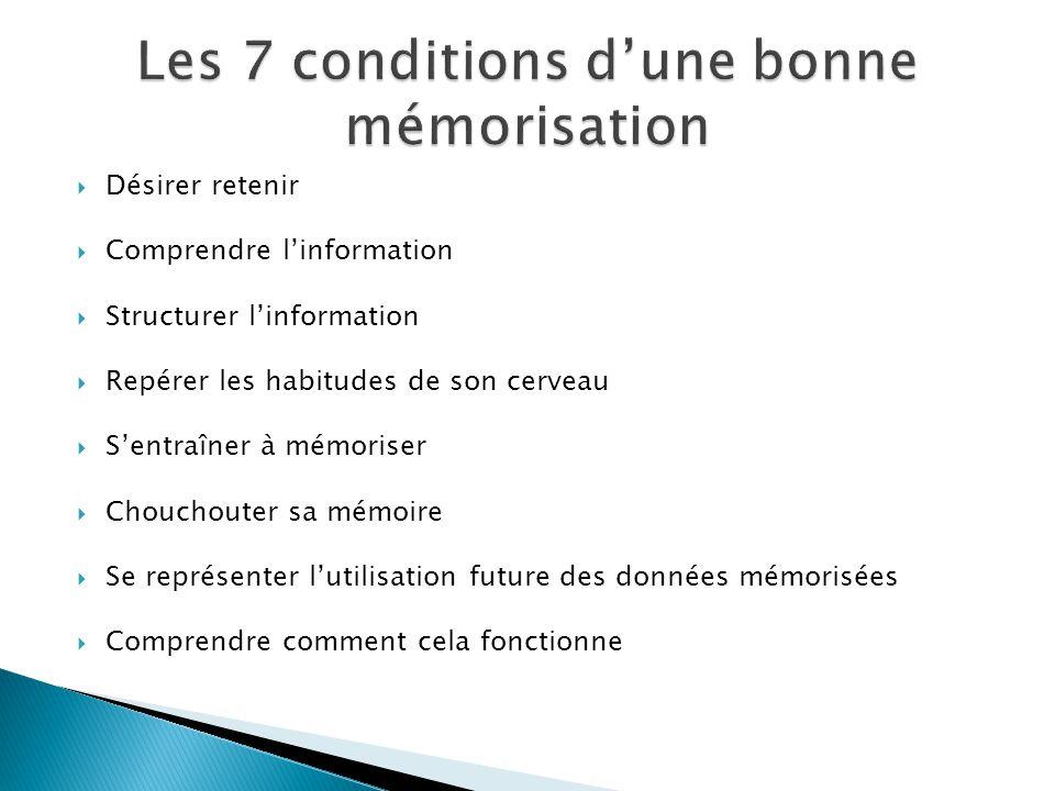 Désirer retenir Comprendre linformation Structurer linformation Repérer les habitudes de son cerveau Sentraîner à mémoriser Chouchouter sa mémoire Se représenter lutilisation future des données mémorisées Comprendre comment cela fonctionne