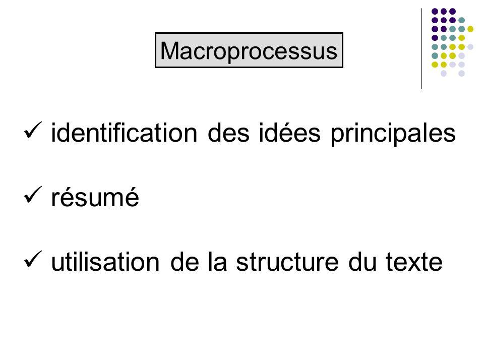 identification des idées principales résumé utilisation de la structure du texte Macroprocessus