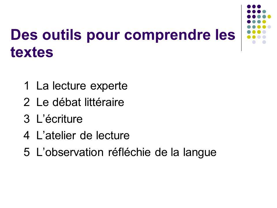 Des outils pour comprendre les textes 1 La lecture experte 2 Le débat littéraire 3 Lécriture 4 Latelier de lecture 5 Lobservation réfléchie de la lang