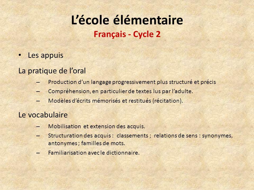 Lécole élémentaire Français - Cycle 2 Les appuis La pratique de loral – Production dun langage progressivement plus structuré et précis – Compréhension, en particulier de textes lus par ladulte.