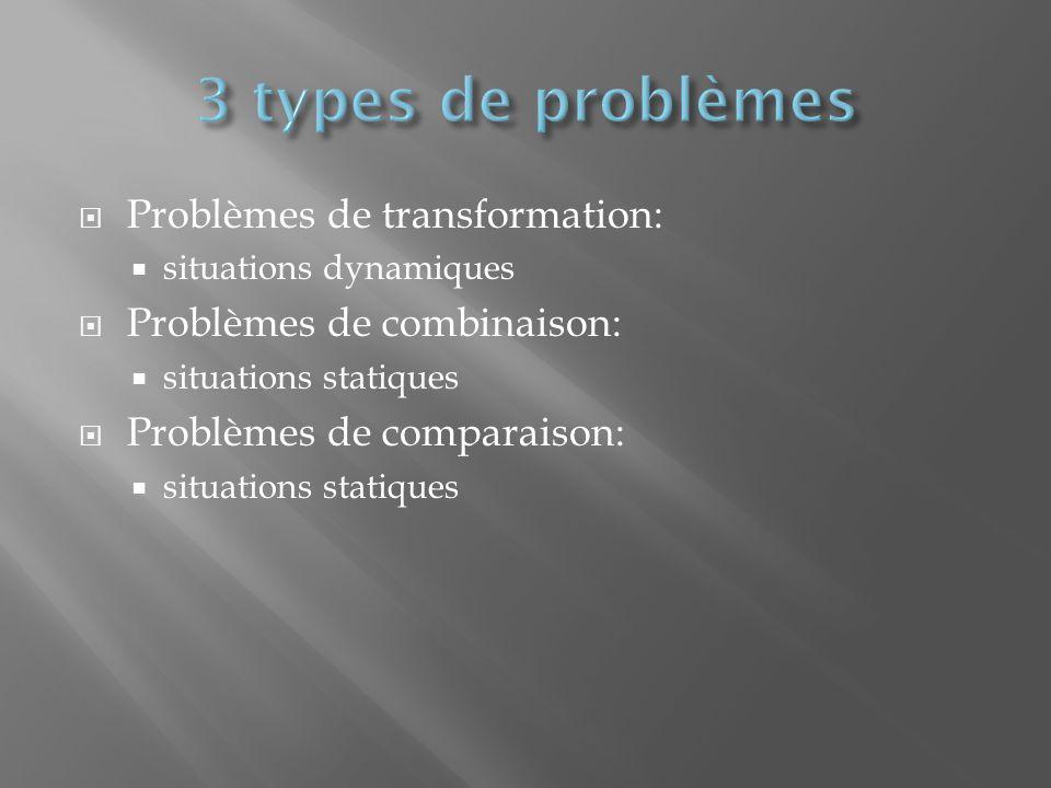Problèmes de transformation: situations dynamiques Problèmes de combinaison: situations statiques Problèmes de comparaison: situations statiques