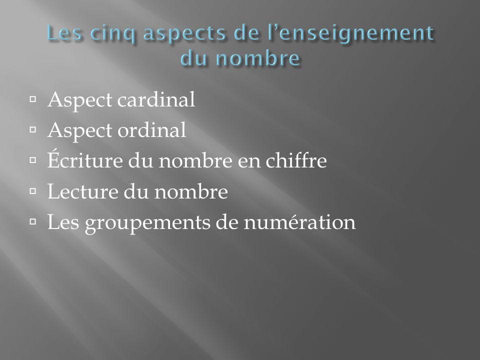 Aspect cardinal Aspect ordinal Écriture du nombre en chiffre Lecture du nombre Les groupements de numération