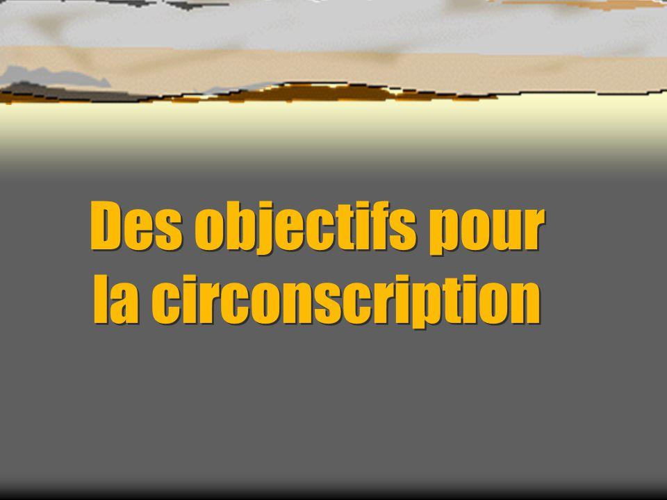 PLAN 1.Lécole française à lépreuve des comparaisons internationales 2.