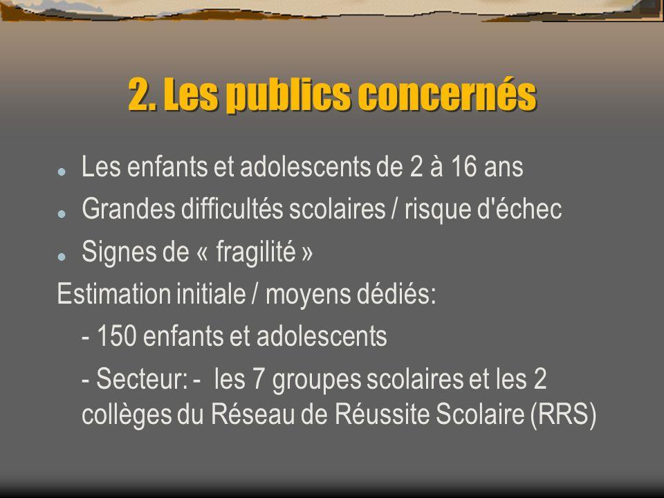 2. Les publics concernés Les enfants et adolescents de 2 à 16 ans Grandes difficultés scolaires / risque d'échec Signes de « fragilité » Estimation in