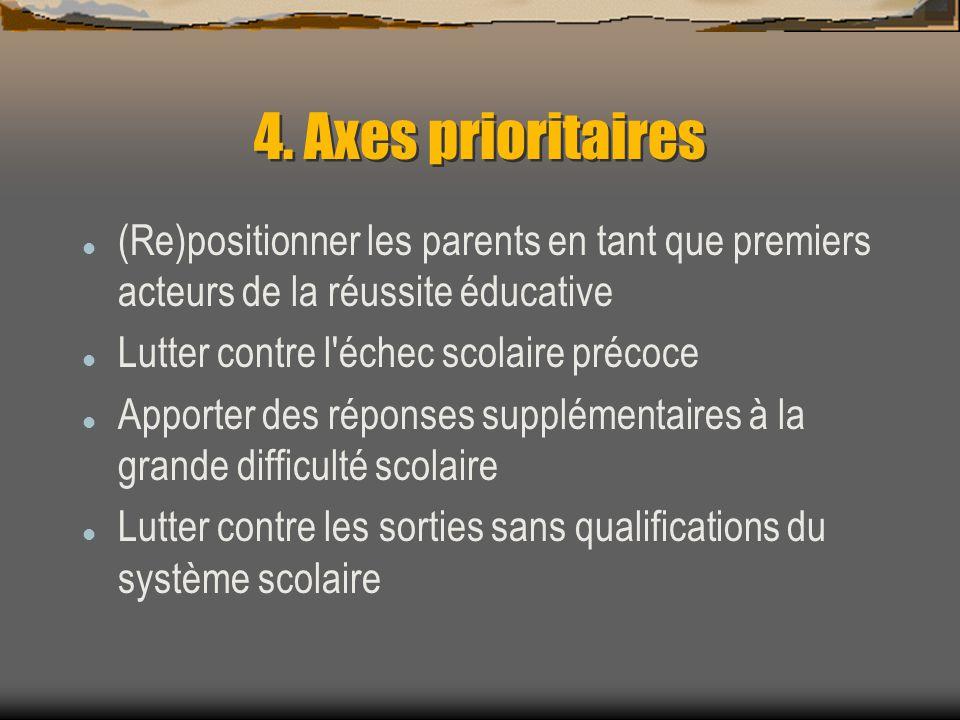 4. Axes prioritaires (Re)positionner les parents en tant que premiers acteurs de la réussite éducative Lutter contre l'échec scolaire précoce Apporter