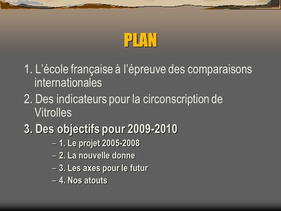 PLAN 1. Lécole française à lépreuve des comparaisons internationales 2. Des indicateurs pour la circonscription de Vitrolles 3. Des objectifs pour 200