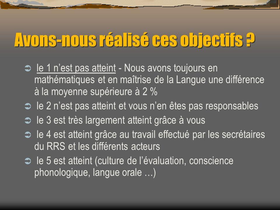 Le Projet de Réussite Éducative 1.Définition 2. Pour quel(s) public(s) .