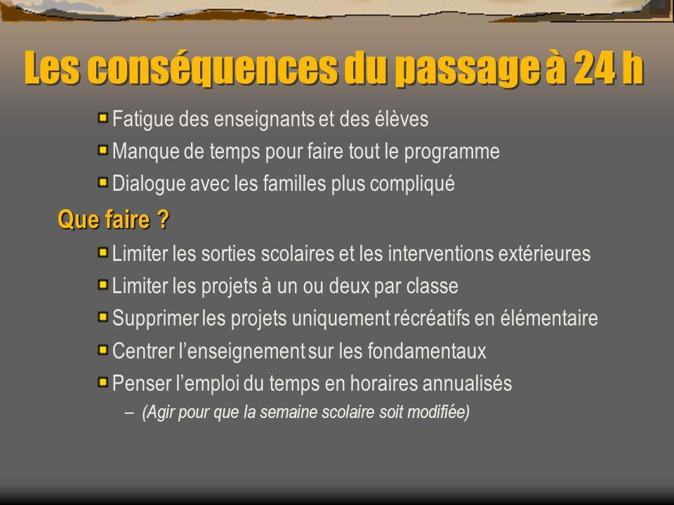 Les conséquences du passage à 24 h Fatigue des enseignants et des élèves Manque de temps pour faire tout le programme Dialogue avec les familles plus